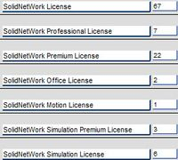 SNL License Count-2