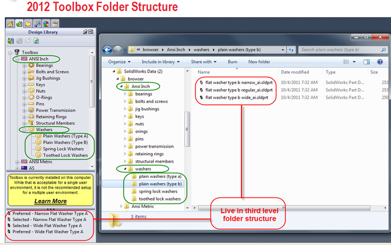 2012 Toolbox Folder Structure