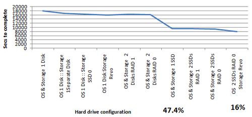 Hard-Drives-1