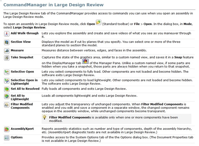 SW HElp fpr design review