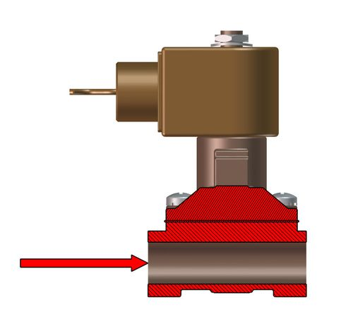 Solenoid Section